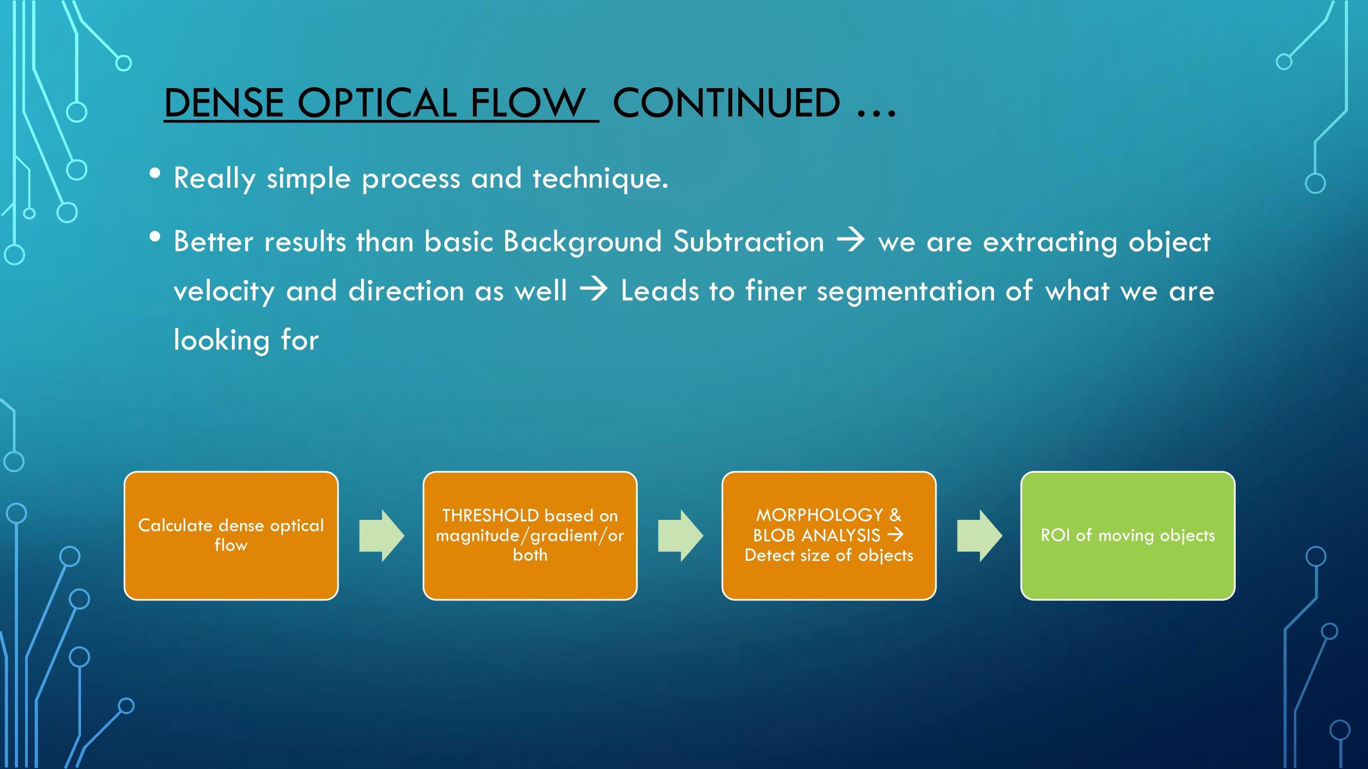Dense OpticalFlow based motion segmentation and CNN-based Object